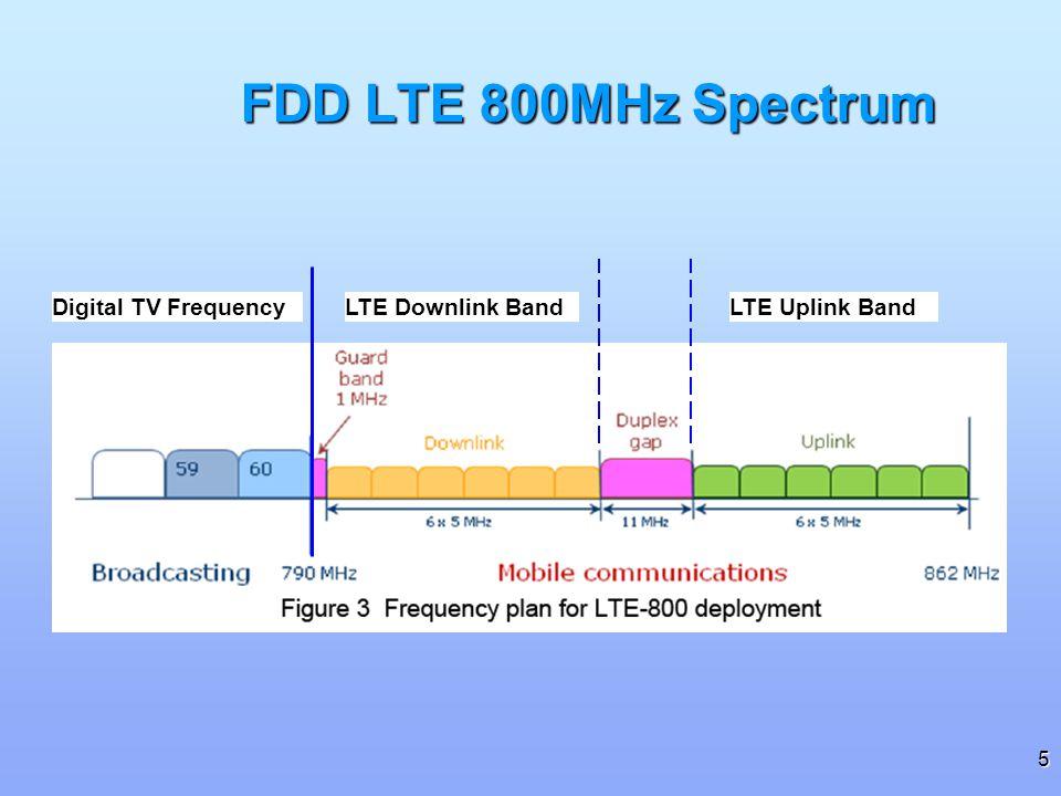 5 FDD LTE 800MHz Spectrum Digital TV FrequencyLTE Downlink BandLTE Uplink Band