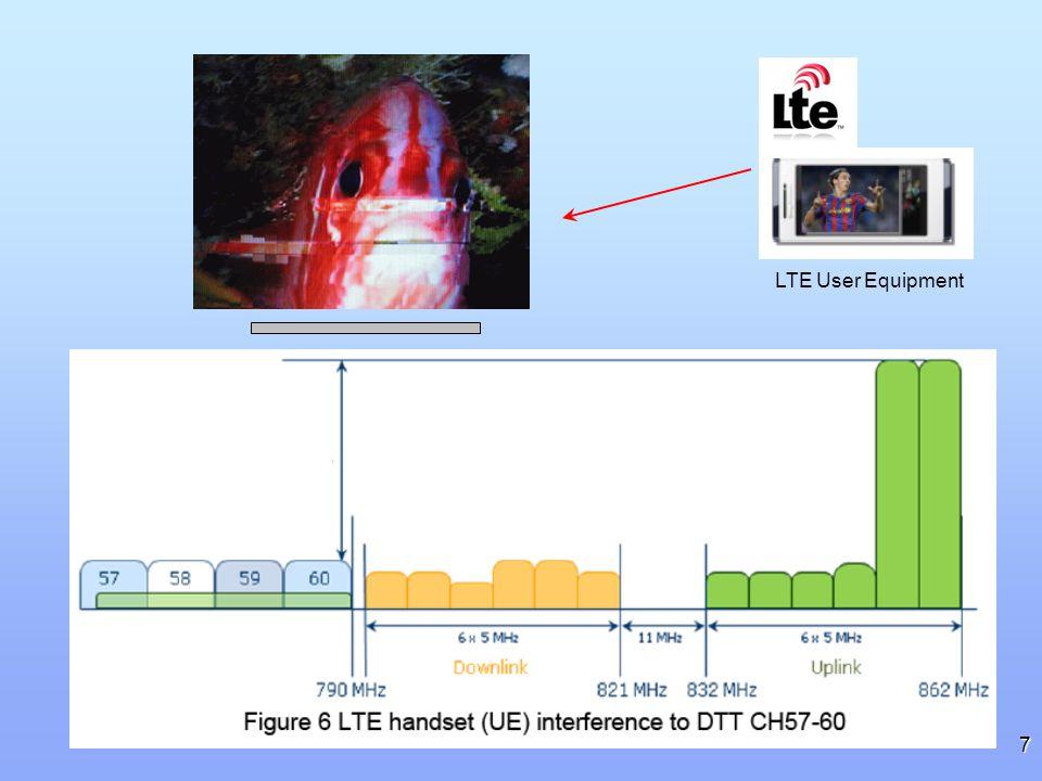 7 LTE User Equipment