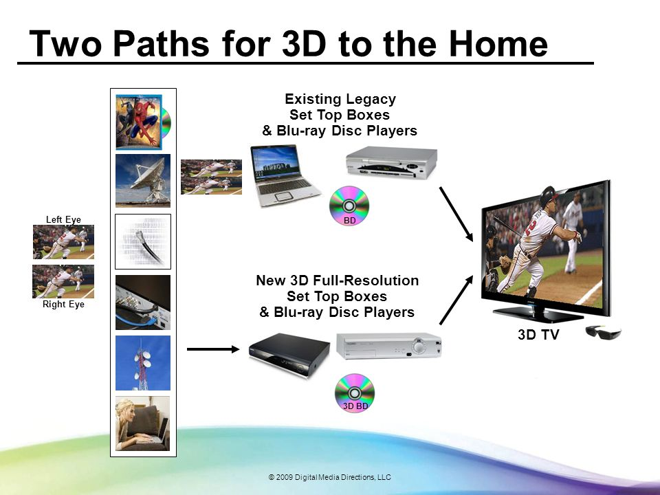 © 2009 Digital Media Directions, LLC 3D Standards are coming