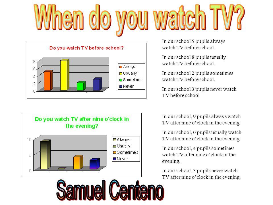 In our school 5 pupils always watch TV before school.