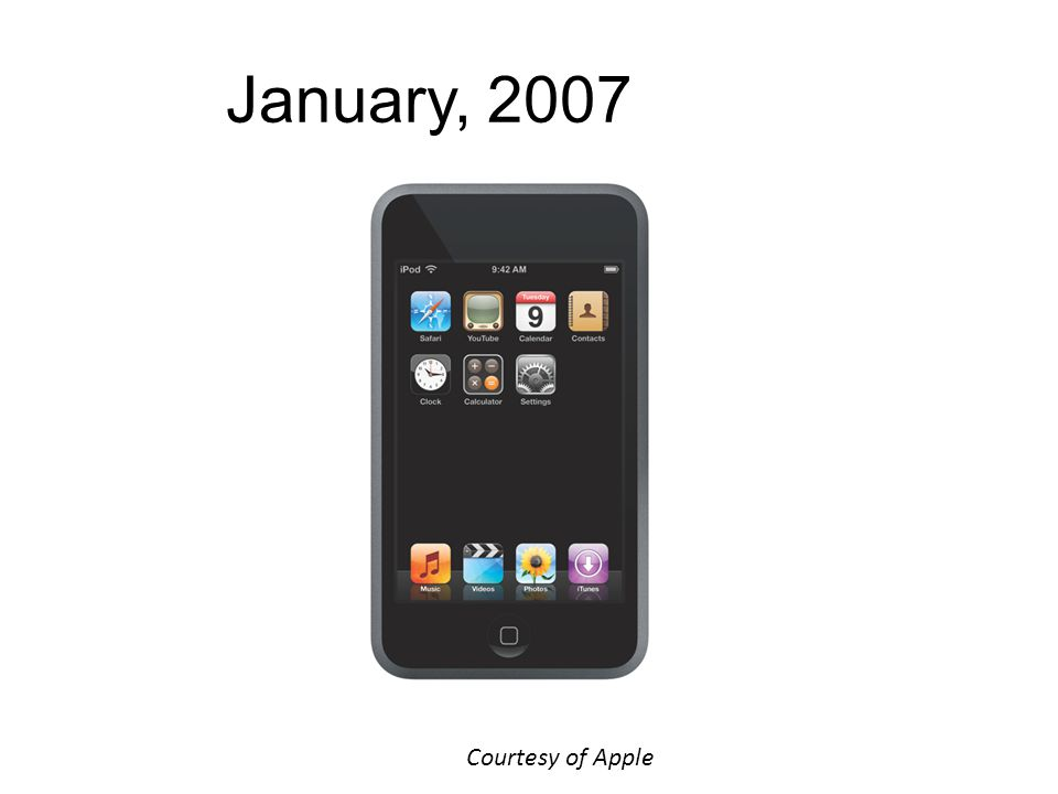 January, 2007 Courtesy of Apple