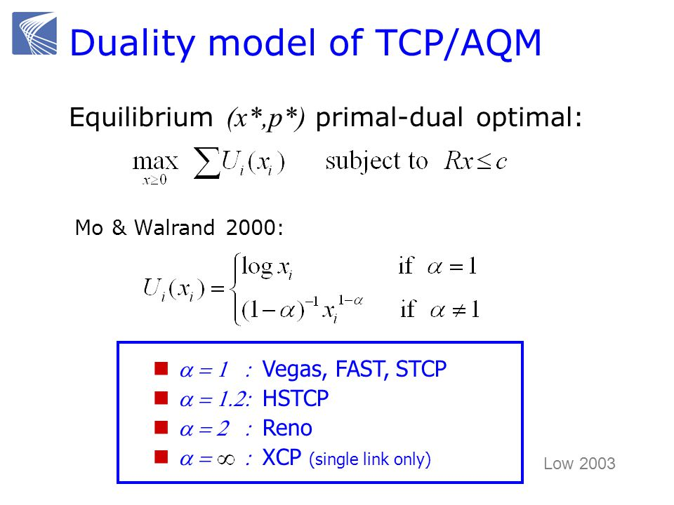 Duality model of TCP/AQM Equilibrium (x*,p*) primal-dual optimal: Mo & Walrand 2000: Vegas, FAST, STCP HSTCP Reno XCP (single link only) Low 2003