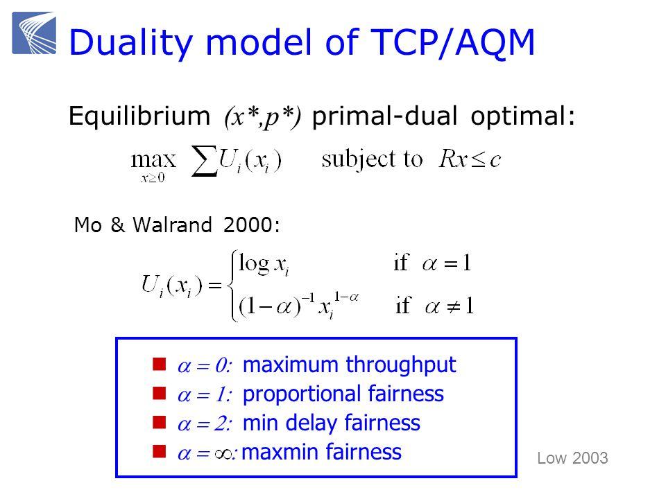 Duality model of TCP/AQM Equilibrium (x*,p*) primal-dual optimal: Mo & Walrand 2000: Low 2003 maximum throughput proportional fairness min delay fairness maxmin fairness