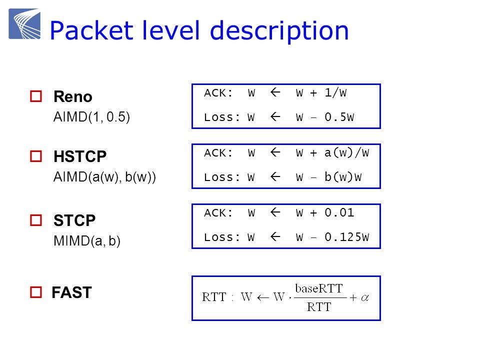 ACK: W W + 1/W Loss: W W – 0.5W Reno AIMD(1, 0.5) ACK: W W + a(w)/W Loss: W W – b(w)W HSTCP AIMD(a(w), b(w)) ACK: W W + 0.01 Loss: W W – 0.125W STCP MIMD(a, b) FAST Packet level description