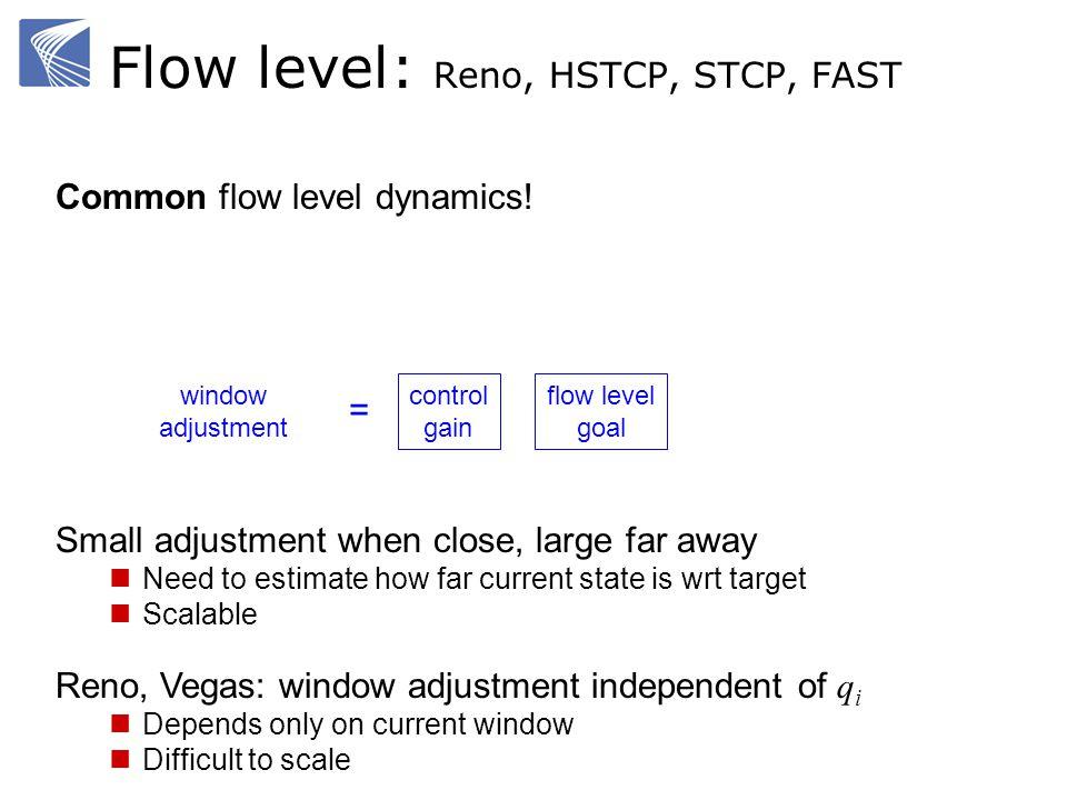 Flow level: Reno, HSTCP, STCP, FAST Common flow level dynamics! window adjustment control gain flow level goal = Small adjustment when close, large fa