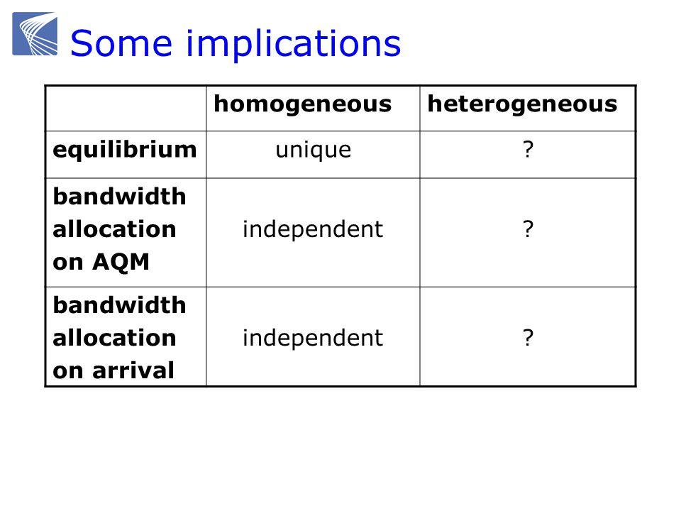 Some implications homogeneousheterogeneous equilibriumunique? bandwidth allocation on AQM independent? bandwidth allocation on arrival independent?