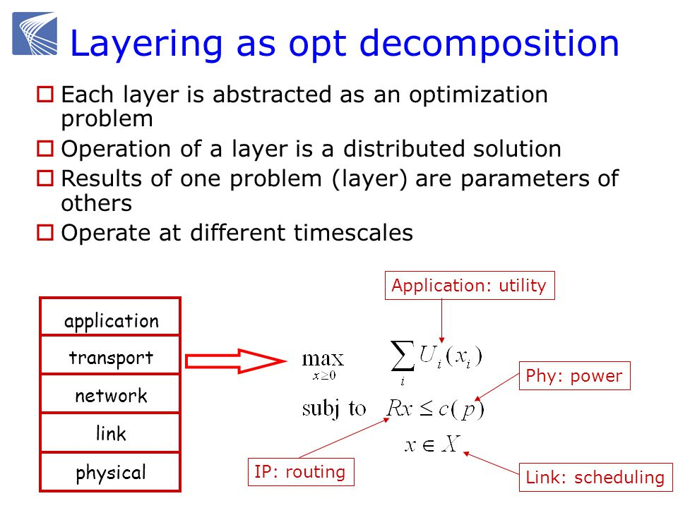 application transport network link physical Application: utility IP: routing Link: scheduling Phy: power Layering as opt decomposition Each layer is a