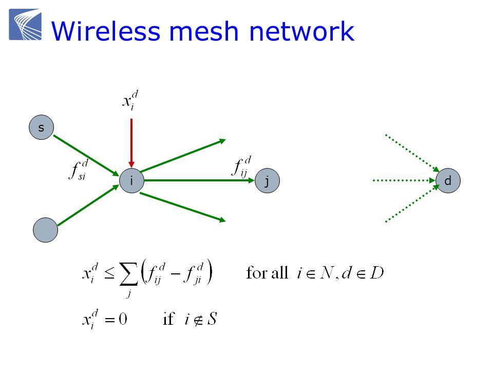 s idj Wireless mesh network