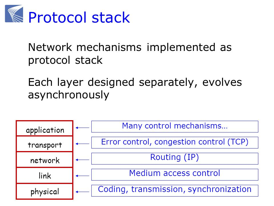 Network mechanisms implemented as protocol stack Each layer designed separately, evolves asynchronously application transport network link physical Many control mechanisms… Error control, congestion control (TCP) Routing (IP) Medium access control Coding, transmission, synchronization Protocol stack