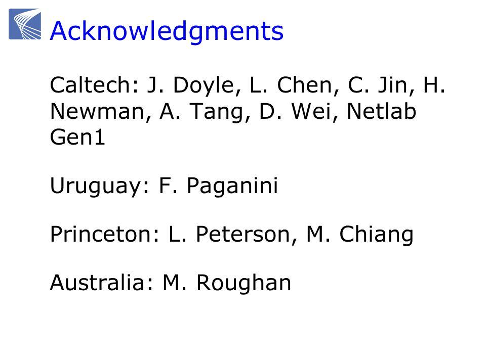 Acknowledgments Caltech: J. Doyle, L. Chen, C. Jin, H. Newman, A. Tang, D. Wei, Netlab Gen1 Uruguay: F. Paganini Princeton: L. Peterson, M. Chiang Aus