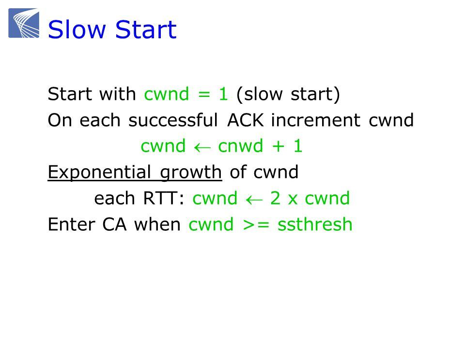 Slow Start Start with cwnd = 1 (slow start) On each successful ACK increment cwnd cwnd cnwd + 1 Exponential growth of cwnd each RTT: cwnd 2 x cwnd Ent