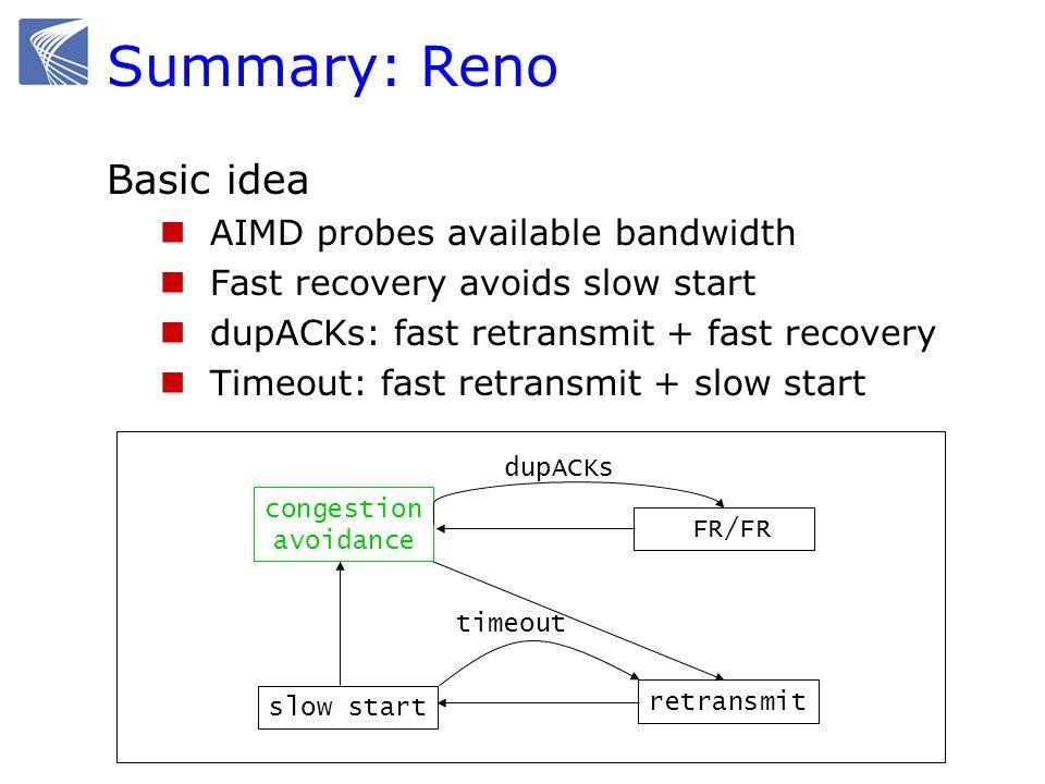 Summary: Reno Basic idea AIMD probes available bandwidth Fast recovery avoids slow start dupACKs: fast retransmit + fast recovery Timeout: fast retran