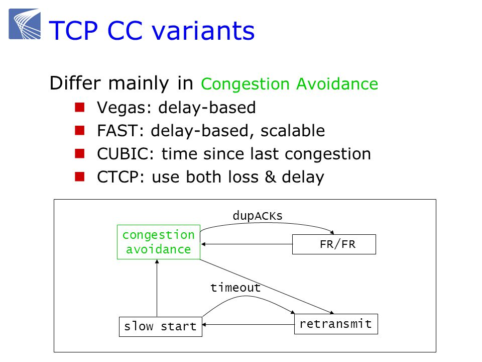 TCP CC variants Differ mainly in Congestion Avoidance Vegas: delay-based FAST: delay-based, scalable CUBIC: time since last congestion CTCP: use both loss & delay slow start retransmit congestion avoidance FR/FR dupACKs timeout