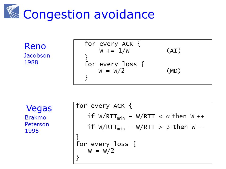 Congestion avoidance for every ACK { W += 1/W (AI) } for every loss { W = W/2(MD) } Reno Jacobson 1988 for every ACK { if W/RTT min – W/RTT < then W +