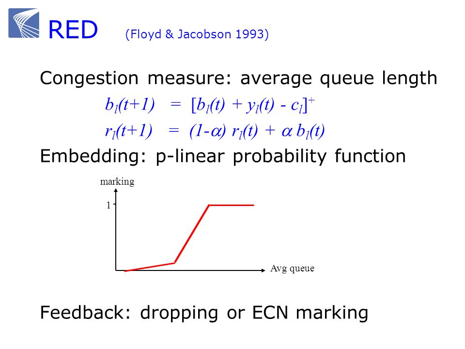 RED (Floyd & Jacobson 1993) Congestion measure: average queue length b l (t+1) = [b l (t) + y l (t) - c l ] + r l (t+1) = (1- ) r l (t) + b l (t) Embe