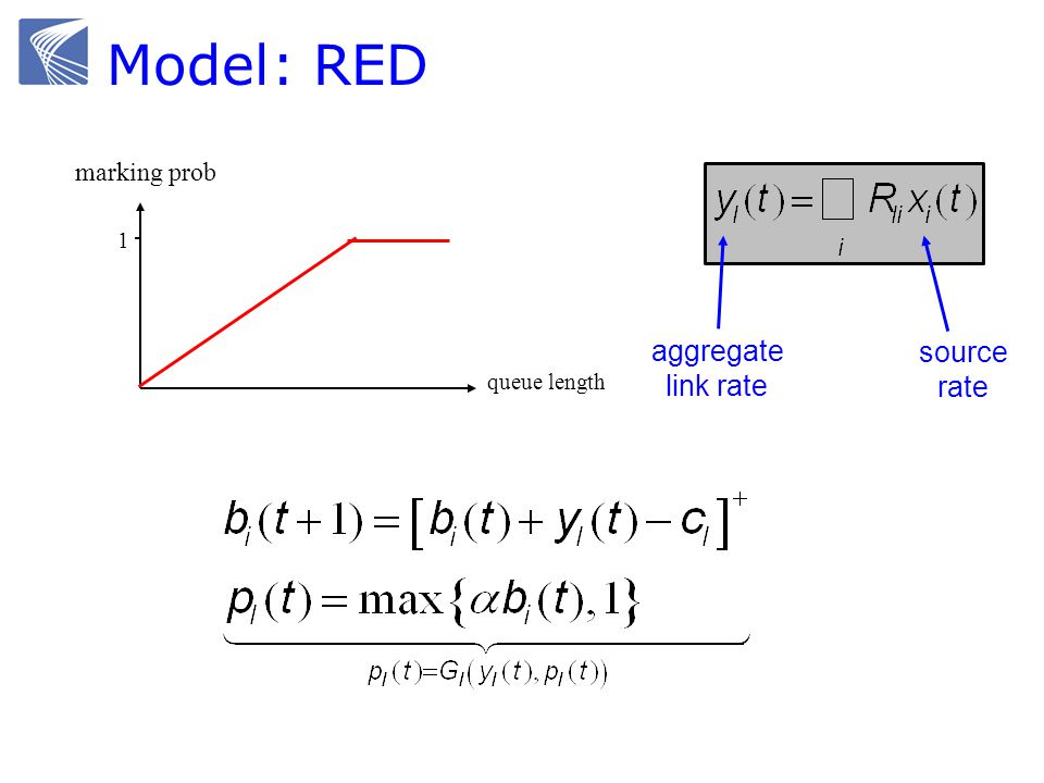 Model: RED queue length marking prob 1 source rate aggregate link rate
