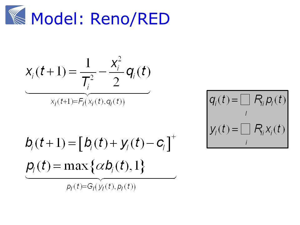 Model: Reno/RED