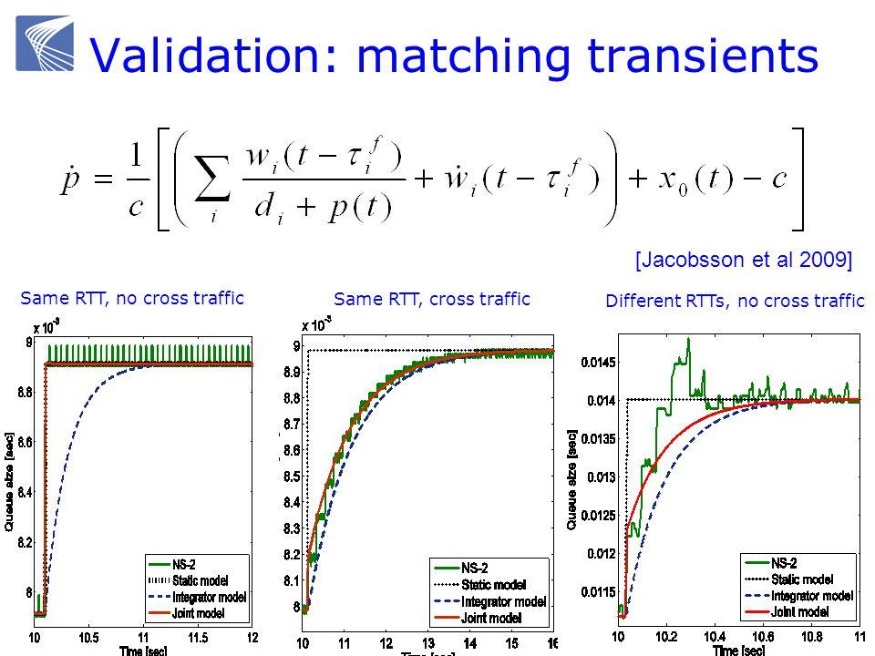 Validation: matching transients Same RTT, no cross traffic Same RTT, cross traffic Different RTTs, no cross traffic [Jacobsson et al 2009]