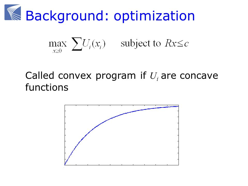 Background: optimization Called convex program if U i are concave functions