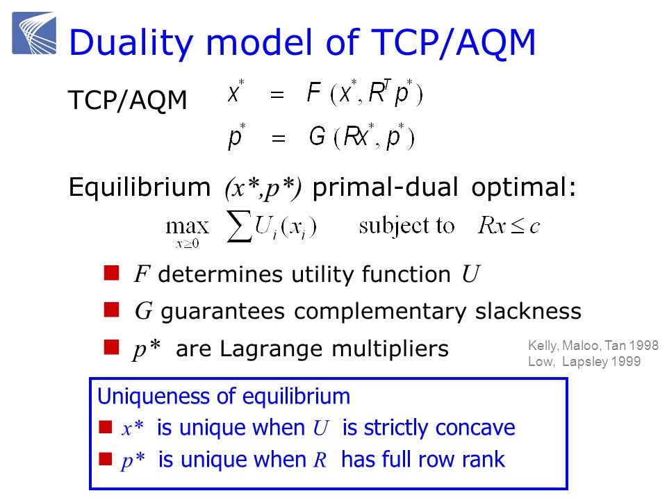 Duality model of TCP/AQM TCP/AQM Equilibrium (x*,p*) primal-dual optimal: F determines utility function U G guarantees complementary slackness p* are Lagrange multipliers Uniqueness of equilibrium x* is unique when U is strictly concave p* is unique when R has full row rank Kelly, Maloo, Tan 1998 Low, Lapsley 1999