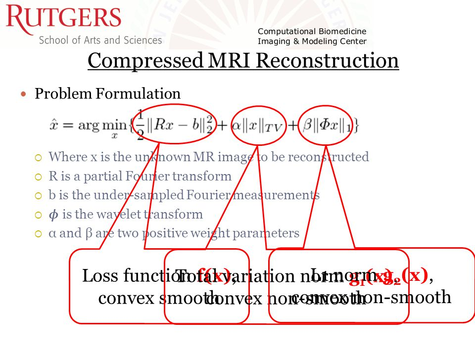 Compressed MRI Reconstruction Problem Formulation Where x is the unknown MR image to be reconstructed R is a partial Fourier transform b is the under-sampled Fourier measurements is the wavelet transform α and β are two positive weight parameters Loss function f(x), convex smooth Total variation norm g 1 (x), convex non-smooth L1 norm g 2 (x), convex non-smooth