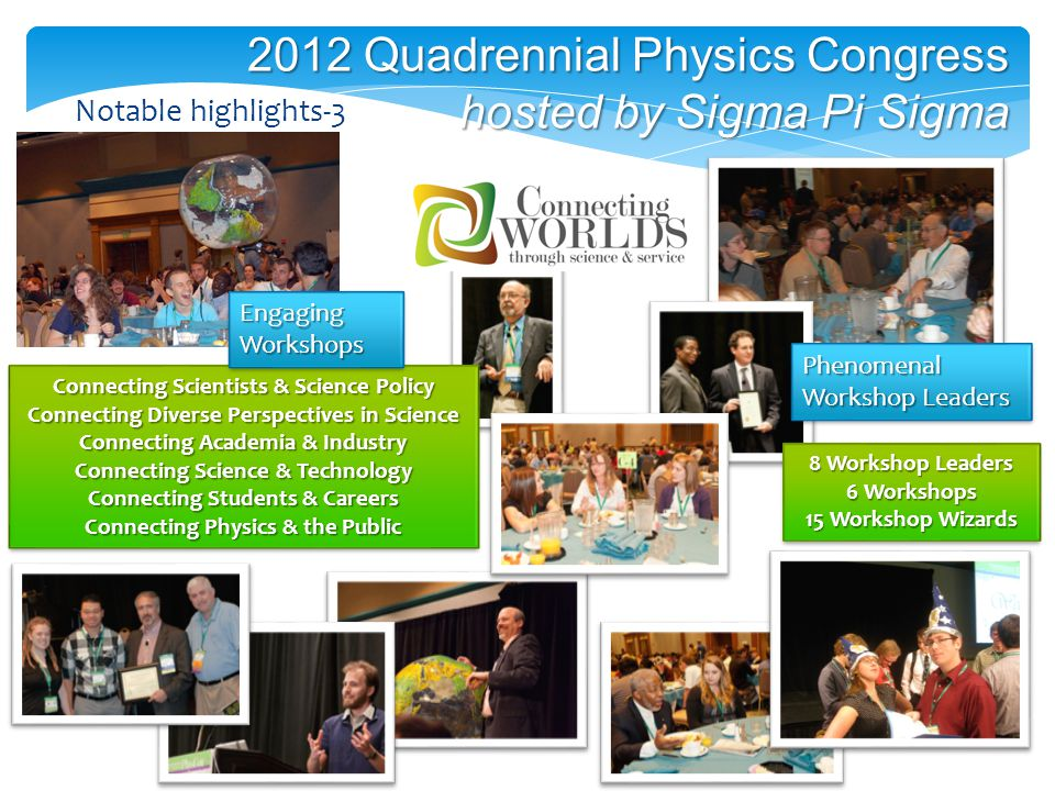 2012 Quadrennial Physics Congress hosted by Sigma Pi Sigma Notable highlights-3 Connecting Scientists & Science Policy Connecting Diverse Perspectives in Science Connecting Academia & Industry Connecting Science & Technology Connecting Students & Careers Connecting Physics & the Public Connecting Scientists & Science Policy Connecting Diverse Perspectives in Science Connecting Academia & Industry Connecting Science & Technology Connecting Students & Careers Connecting Physics & the Public Engaging Workshops Phenomenal Workshop Leaders 8 Workshop Leaders 6 Workshops 15 Workshop Wizards 8 Workshop Leaders 6 Workshops 15 Workshop Wizards