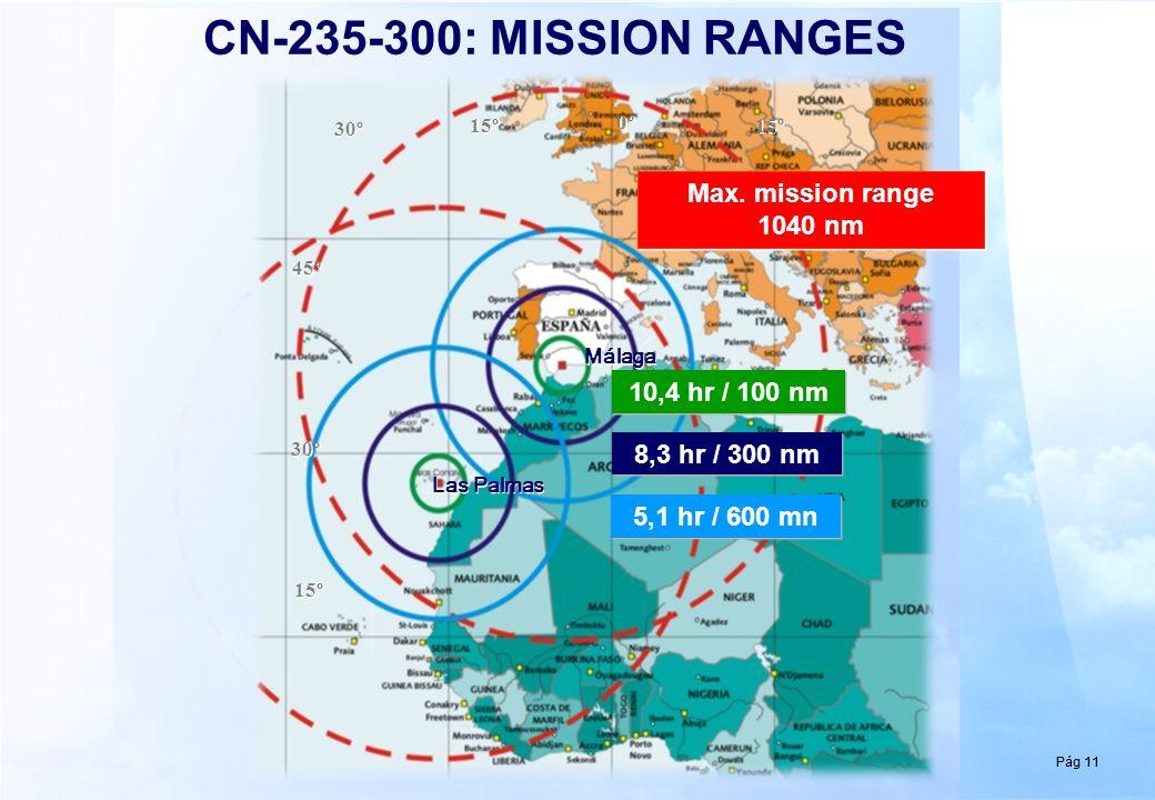 Pág 11 CN-235-300: MISSION RANGES 8,3 hr / 300 nm 10,4 hr / 100 nm 5,1 hr / 600 mn 30º 45º 30º 0º 15º Pág 11 Max. mission range 1040 nm Max. mission r