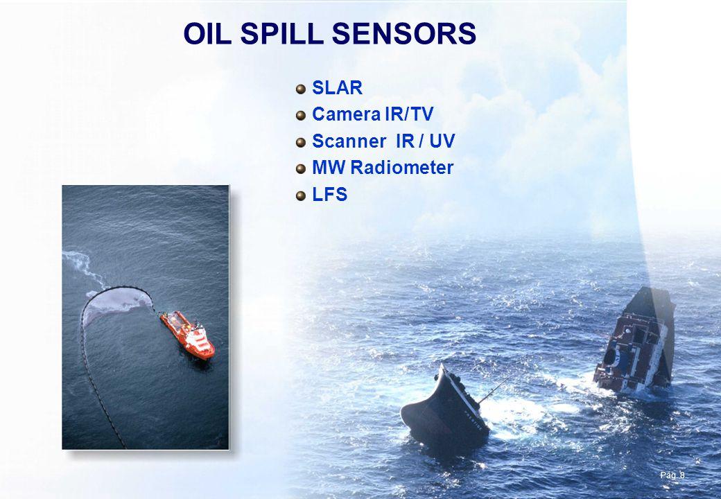 Pág 8 SLAR Camera IR/TV Scanner IR / UV MW Radiometer LFS OIL SPILL SENSORS Pág. 8