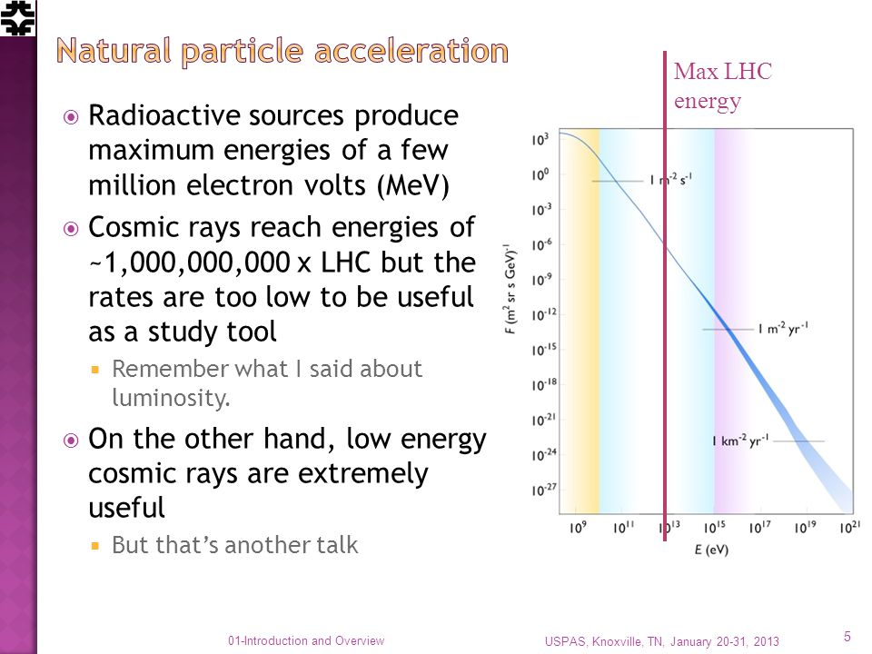 Radioactive sources produce maximum energies of a few million electron volts (MeV) Cosmic rays reach energies of ~1,000,000,000 x LHC but the rates are too low to be useful as a study tool Remember what I said about luminosity.