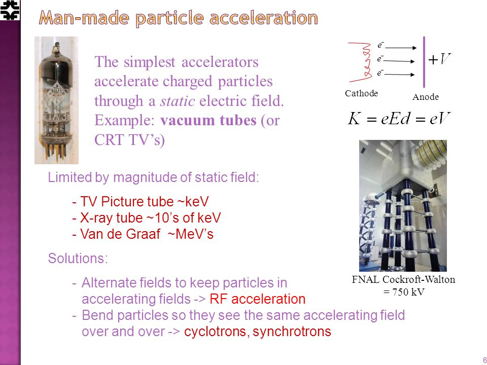 Muons are pointlike, like electrons, but because theyre heavier, synchrotron radiation is much less of a problem.