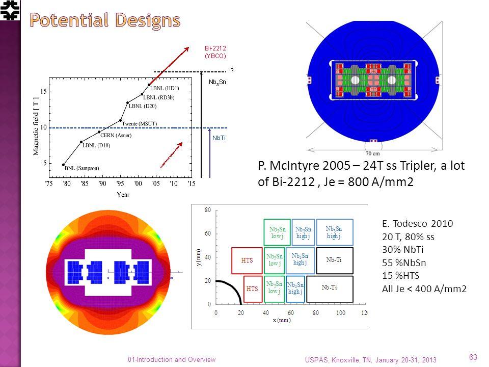 P. McIntyre 2005 – 24T ss Tripler, a lot of Bi-2212, Je = 800 A/mm2 E.