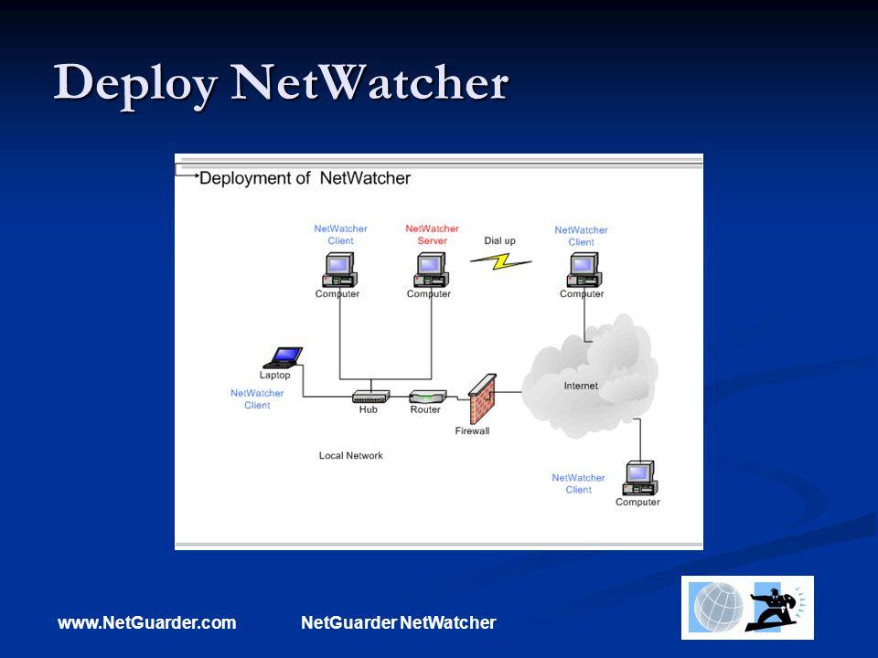 www.NetGuarder.comNetGuarder NetWatcher Deploy NetWatcher