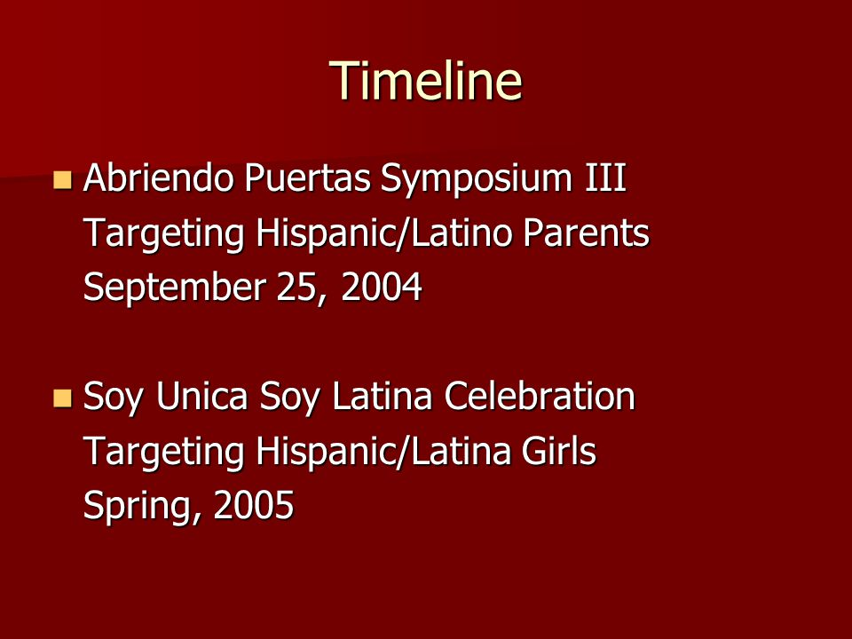 Timeline Abriendo Puertas Symposium III Abriendo Puertas Symposium III Targeting Hispanic/Latino Parents September 25, 2004 Soy Unica Soy Latina Celebration Soy Unica Soy Latina Celebration Targeting Hispanic/Latina Girls Spring, 2005