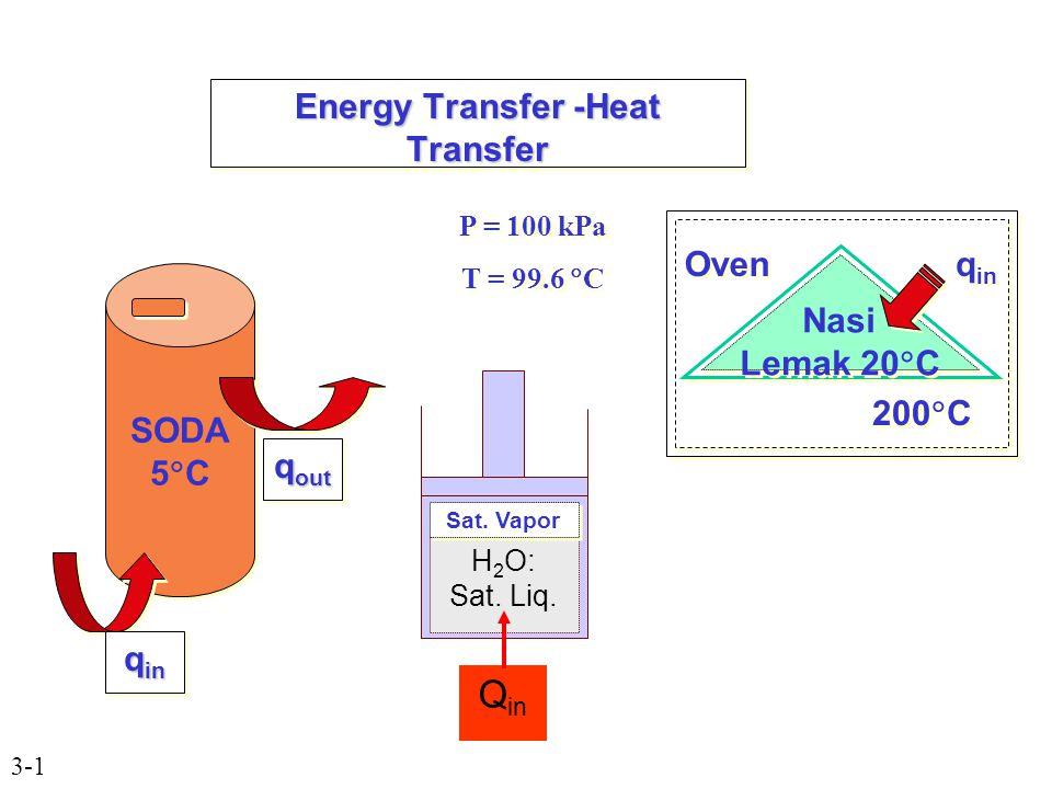 3-1 Energy Transfer -Heat Transfer SODA 5 C SODA 5 C q in Lem Oven 200 C Nasi Lemak 20 C Nasi Lemak 20 C q in H 2 O: Sat.