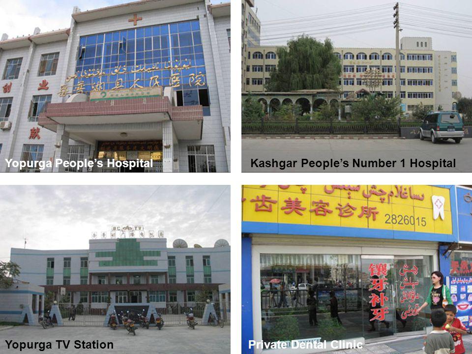 Yopurga Peoples HospitalKashgar Peoples Number 1 Hospital Yopurga TV StationPrivate Dental Clinic