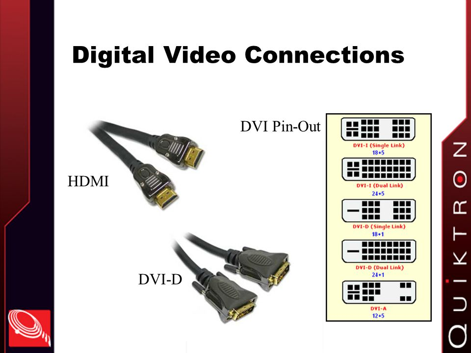 Digital Video Connections HDMI DVI-D DVI Pin-Out