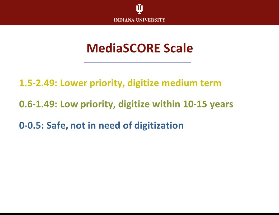 MediaSCORE Scale 4.5-5: Extreme danger-digitize immediately Im begging my director for money tomorrow 3.5-4.49: Danger ahead-digitize near-term Im writing a grant in the next year 2.5-3.49: Caution, moderate risk-digitize soon Im actively planning for digitization