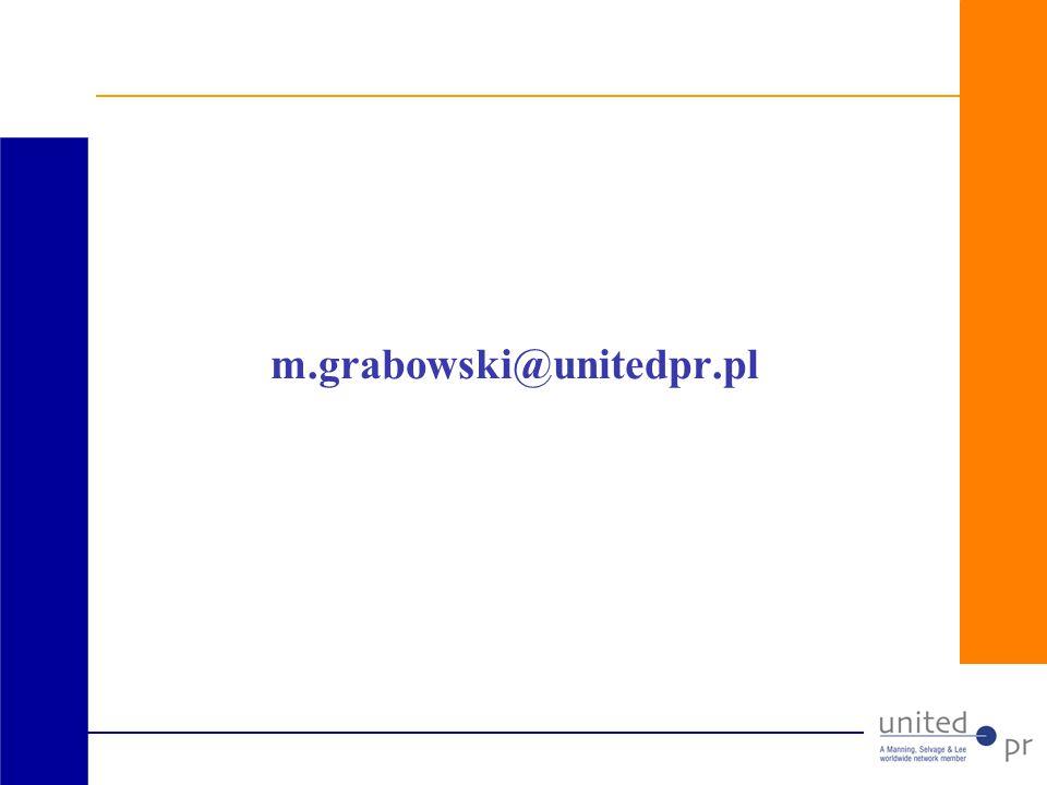 m.grabowski@unitedpr.pl