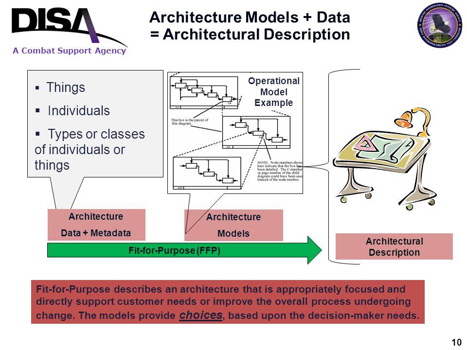 A Combat Support Agency 10 Architecture Models + Data = Architectural Description Fit-for-Purpose (FFP) Architecture Models Architectural Description