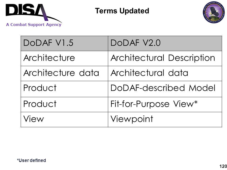 A Combat Support Agency 120 Terms Updated DoDAF V1.5DoDAF V2.0 ArchitectureArchitectural Description Architecture dataArchitectural data ProductDoDAF-
