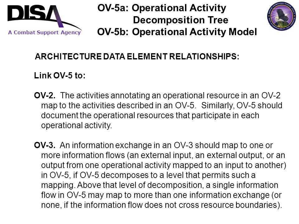 A Combat Support Agency OV-5a: Operational Activity Decomposition Tree OV-5b: Operational Activity Model ARCHITECTURE DATA ELEMENT RELATIONSHIPS: Link