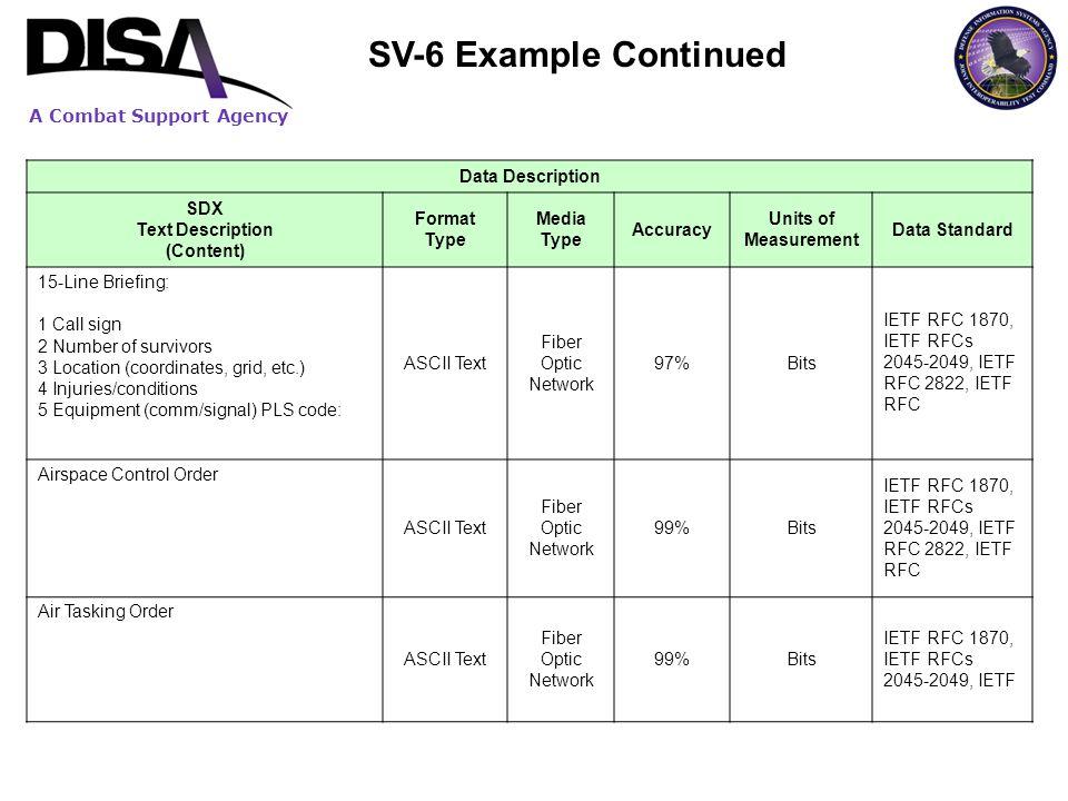 A Combat Support Agency SV-6 Example Continued Data Description SDX Text Description (Content) Format Type Media Type Accuracy Units of Measurement Da