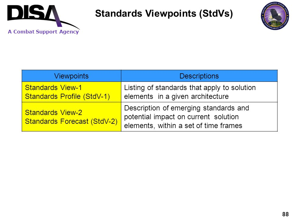 A Combat Support Agency 88 Standards Viewpoints (StdVs) ViewpointsDescriptions Standards View-1 Standards Profile (StdV-1) Listing of standards that a