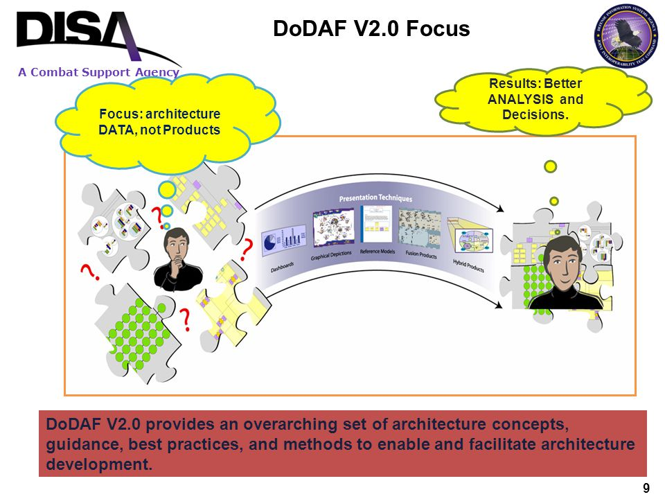 A Combat Support Agency 9 DoDAF V2.0 Focus Focus: architecture DATA, not Products Results: Better ANALYSIS and Decisions. DoDAF V2.0 provides an overa