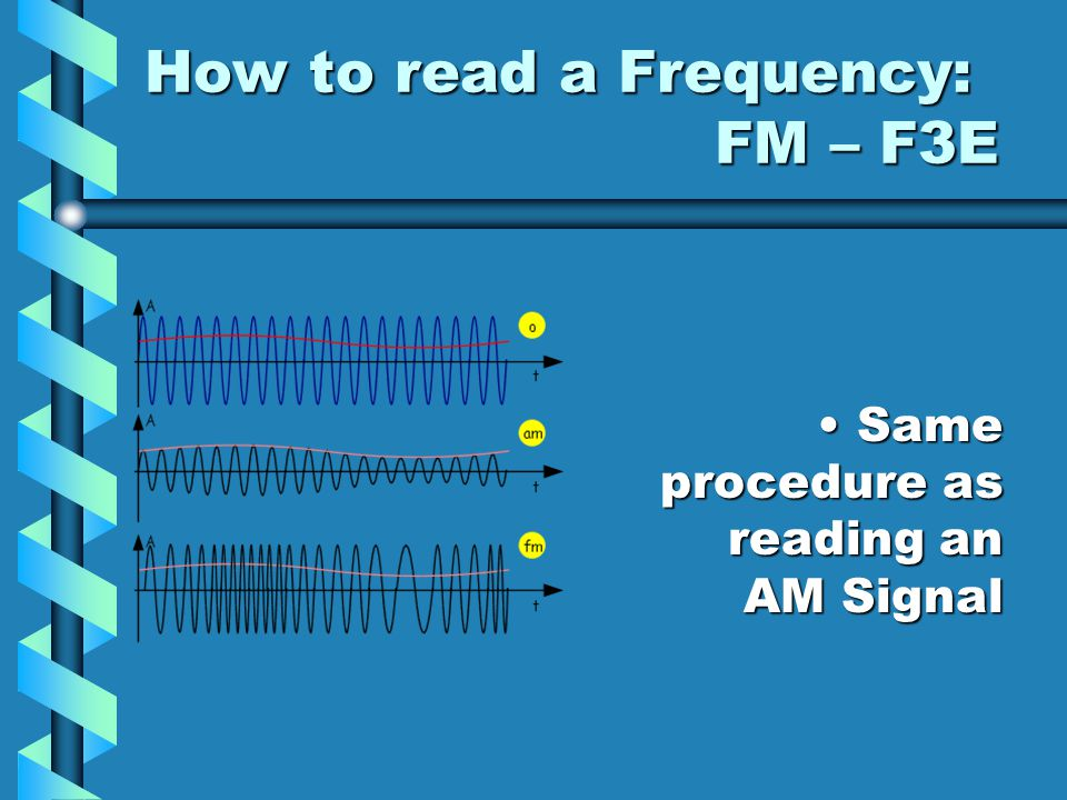 How to read a Frequency: FM – F3E Same procedure as reading an AM Signal