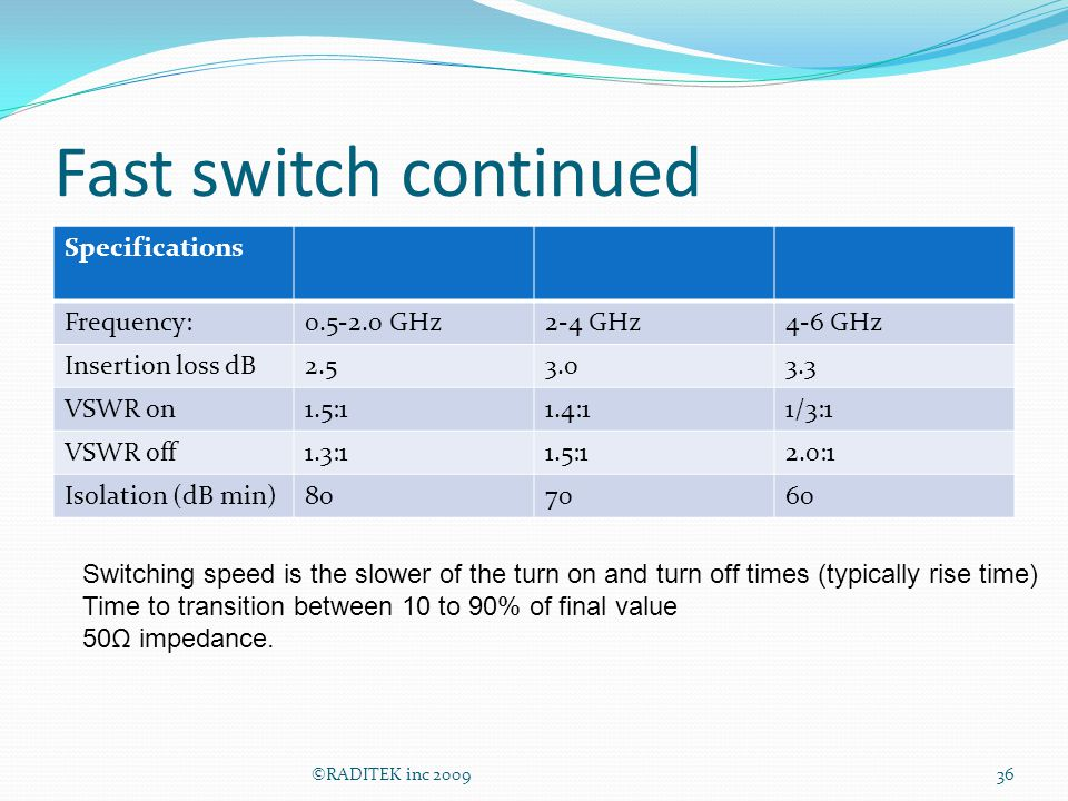 Fast switch continued Specifications Frequency:0.5-2.0 GHz2-4 GHz4-6 GHz Insertion loss dB2.53.03.3 VSWR on1.5:11.4:11/3:1 VSWR off1.3:11.5:12.0:1 Iso