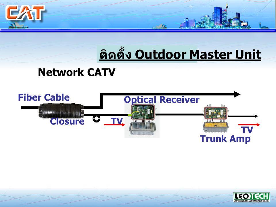 Outdoor Master Unit Network CATV Closure Optical Receiver Trunk Amp Fiber Cable TV