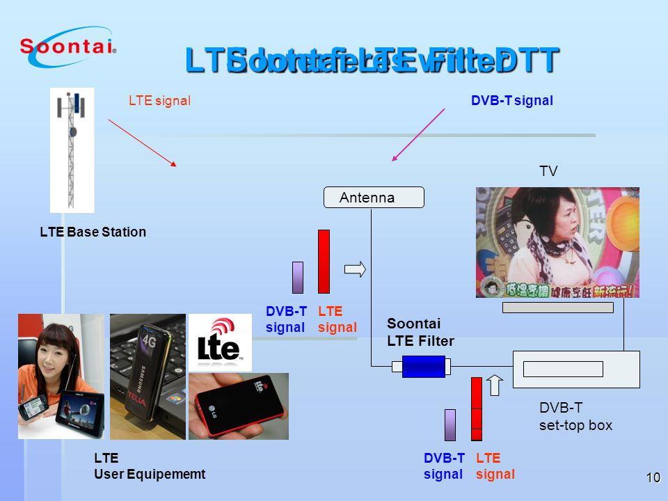 10 DVB-T signal LTE signal LTE Interferes with DTT DVB-T set-top box TV Antenna LTE signal LTE Base Station LTE User Equipememt DVB-T signal Soontai L