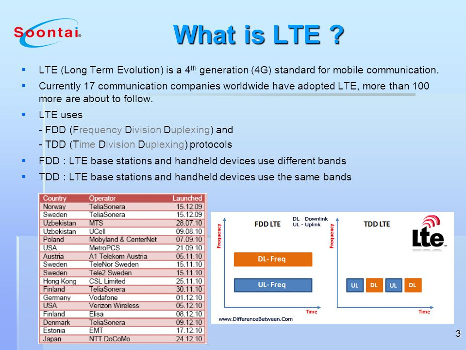 3 What is LTE ? LTE (Long Term Evolution) is a 4 th generation (4G) standard for mobile communication. Currently 17 communication companies worldwide