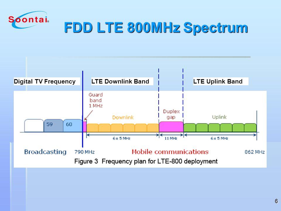 6 FDD LTE 800MHz Spectrum Digital TV FrequencyLTE Downlink BandLTE Uplink Band